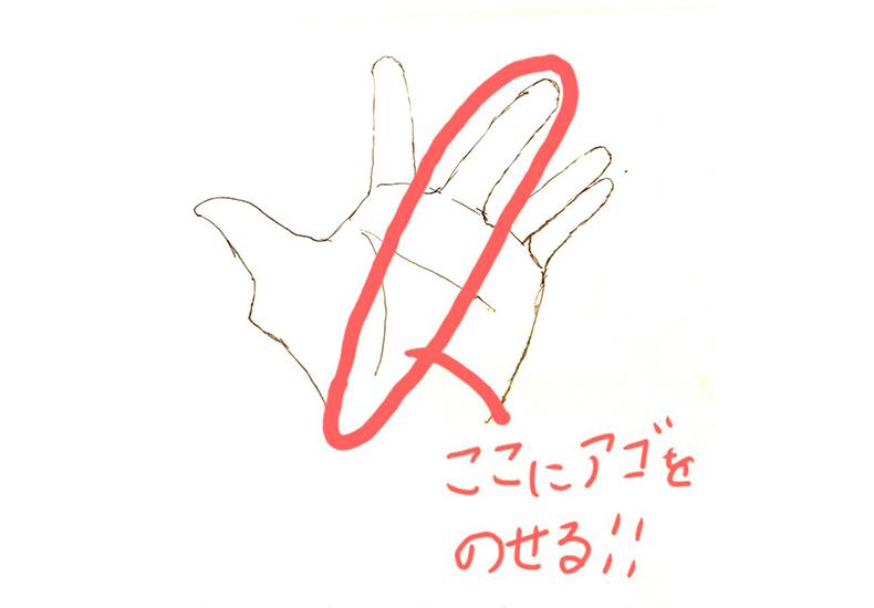 洗う時の手の形